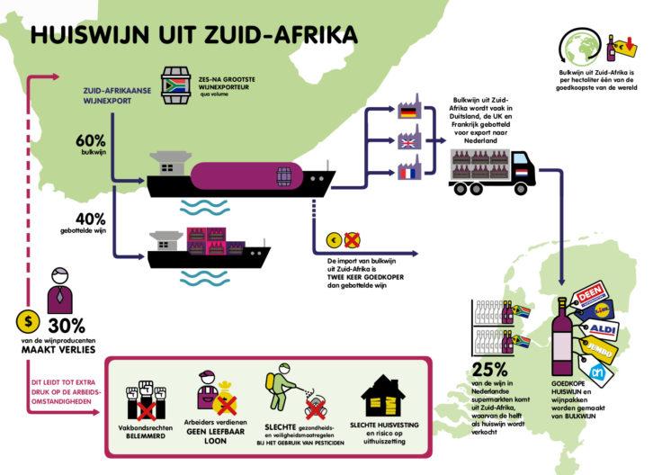 publication cover - Infographic huiswijn uit Zuid-Afrika