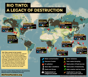 Map of Rio Tinto mines